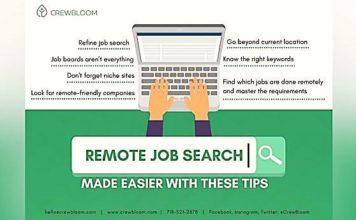 Remote Job